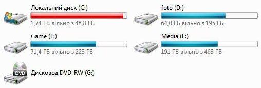 Что делать если мало места на диске C: