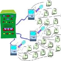 В сети ботнета Kleber попали 75 тысяч компьютеров